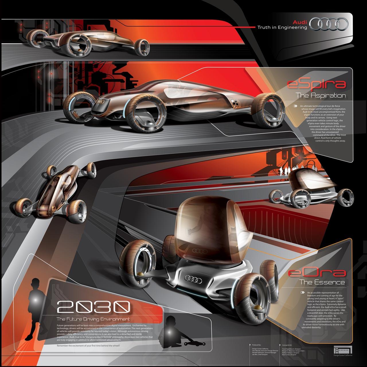 Audi eOra and eSpira