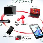 Toshiba Regza Tablet AT300 _3