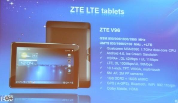 ZTE V96